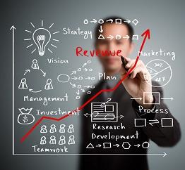 Digitaliseringen av B2B-försäljning